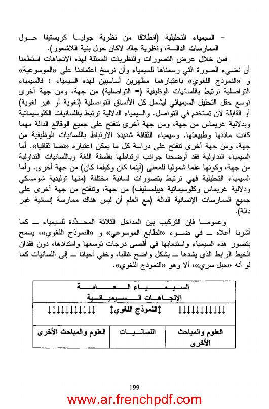 السمياء العامة وسمياء الأدب pdf عبد الواحد المرابط حجم خفيف 2